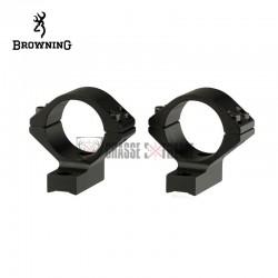 Colliers-BROWNING-Intégré-A-Bolt-Shotgun-Mat