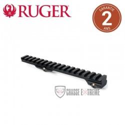rail-picatinny-ruger-m77-hawkeye-20-moa-