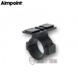 Colliers AIMPOINT Avec...