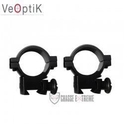 colliers-de-montage-veoptik-254mm-h-14mm-rail-11mm