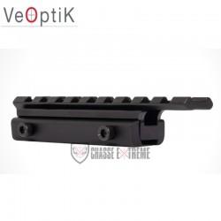 montage-veoptik-extension-rail-11mm21mm